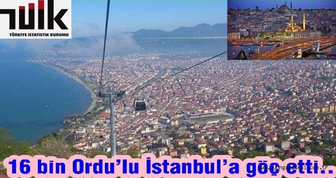 İstanbul'a göç eden iller arasında Ordu 2. sırada..