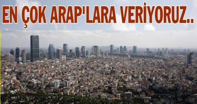 Mayıs ayında  Türkiye'den en çok konut alan ülke..