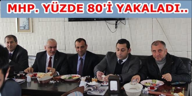 MHP KAĞITHANE YÖNETİMİ SARIYER'DE BULUŞTU..