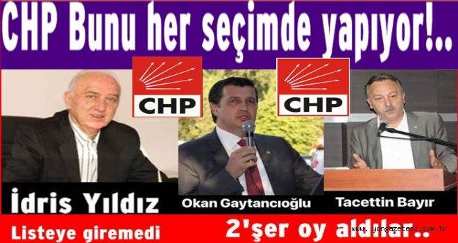Partilerinden çizik yiyen CHP'li vekiller..