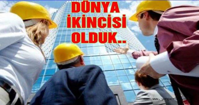 Türkiye dünyanın en büyük 2. müteahhitti oldu..