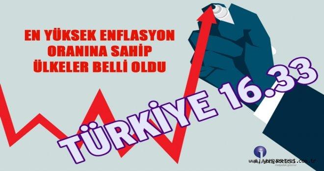 Türkiye enflasyon sıralamasında 14. sırada..