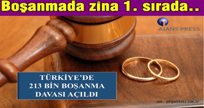 Türkiye'de 213 bin boşanma davası açıldı..