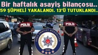 Kiralık ev ve kiralık araç firmalarına Polis baskını..