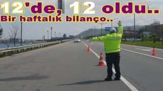 Trafikte kurallara uymayanlara rekor cezalar..
