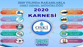 OSKİ 2020 YILI KARNESİNİ AÇIKLADI..